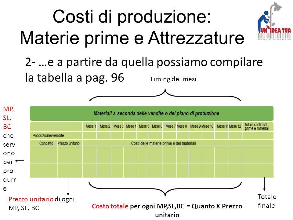 Costo totale per ogni MP,SL,BC = Quanto X Prezzo unitario