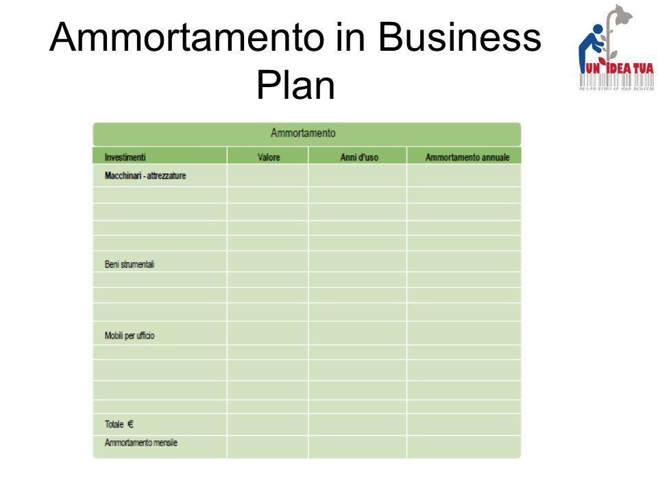 Ammortamento in Business Plan