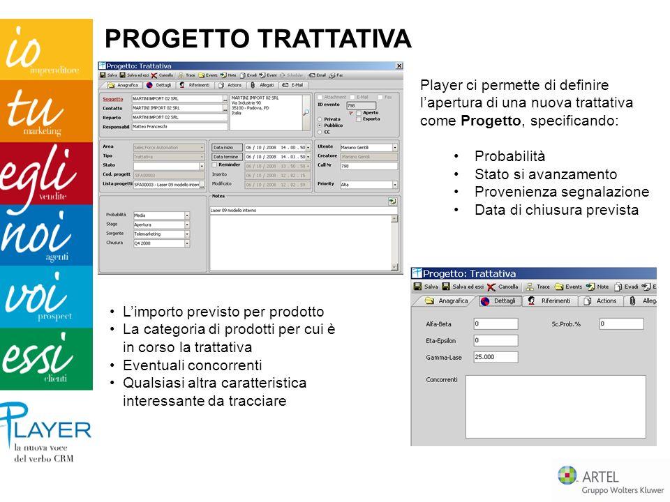 PROGETTO TRATTATIVA Player ci permette di definire l'apertura di una nuova trattativa come Progetto, specificando: