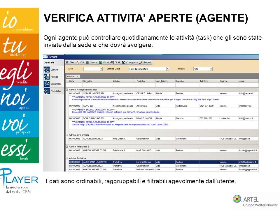 VERIFICA ATTIVITA' APERTE (AGENTE)