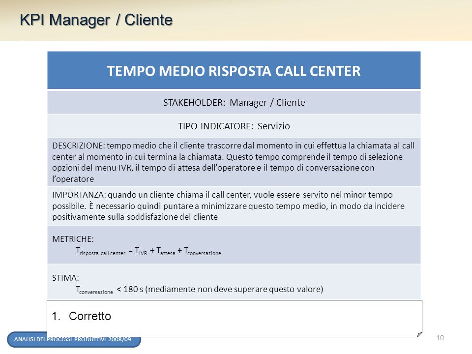 TEMPO MEDIO RISPOSTA CALL CENTER