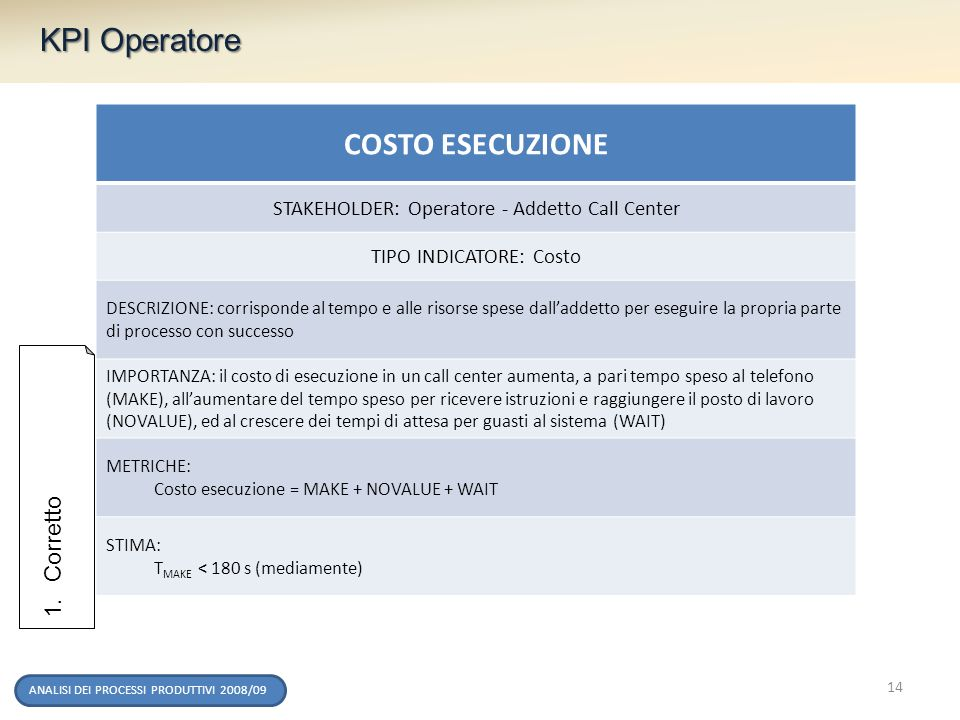KPI Operatore COSTO ESECUZIONE Corretto