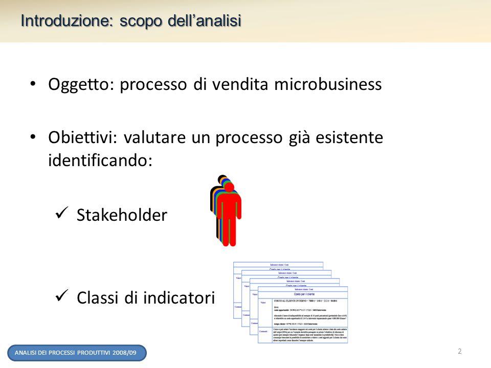 Oggetto: processo di vendita microbusiness