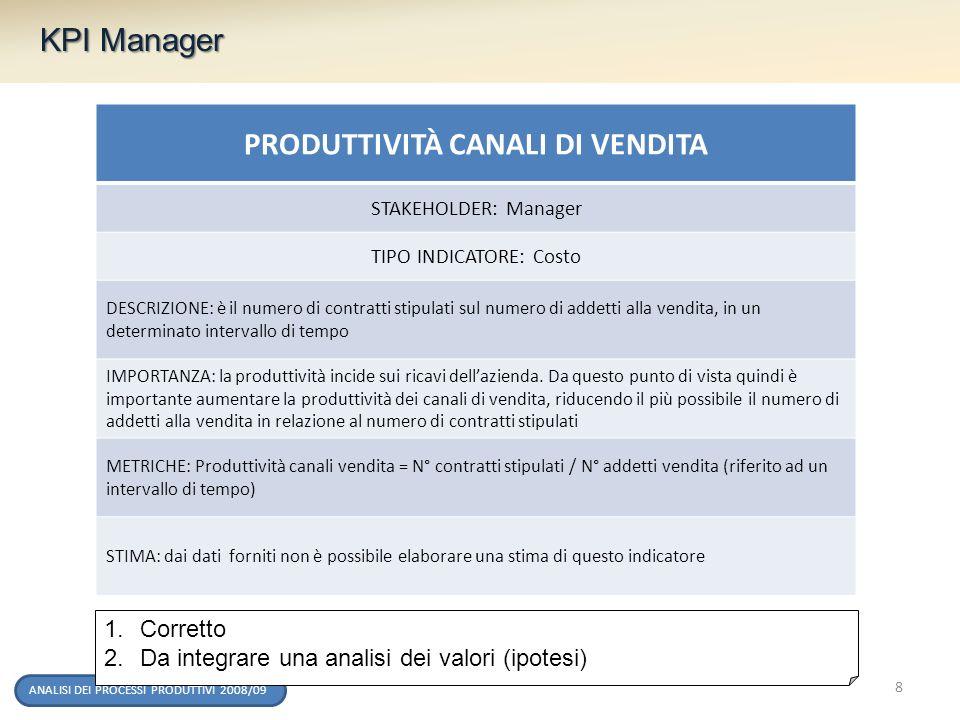 PRODUTTIVITÀ CANALI DI VENDITA