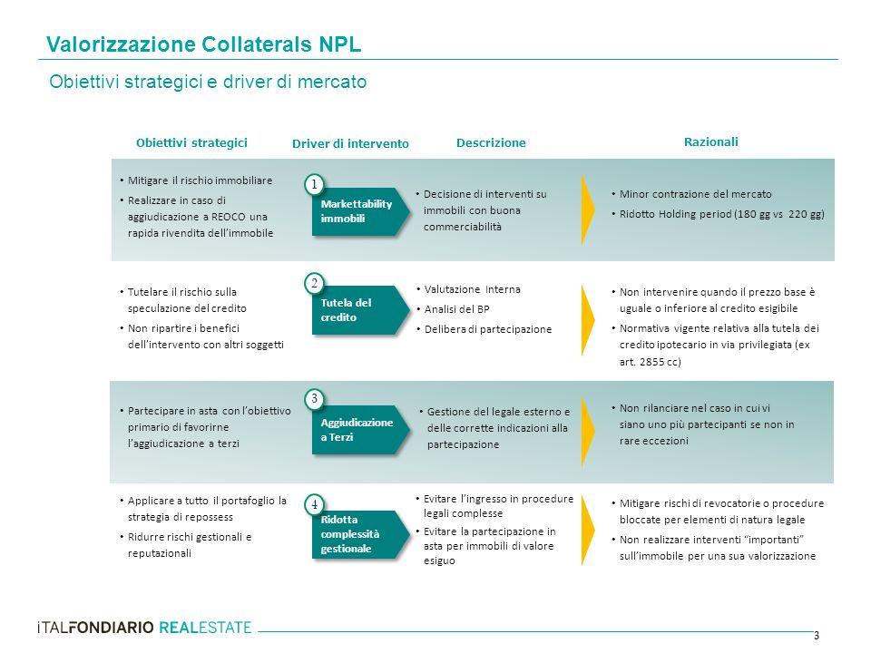 Valorizzazione Collaterals NPL