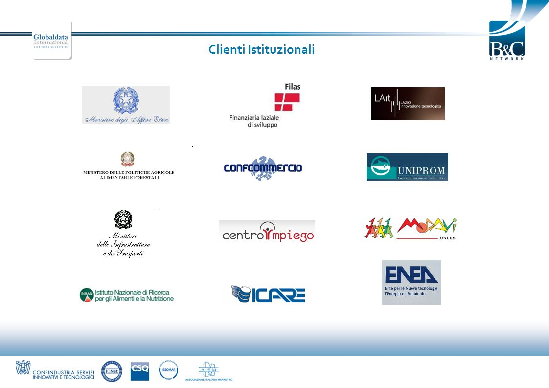 Clienti Istituzionali
