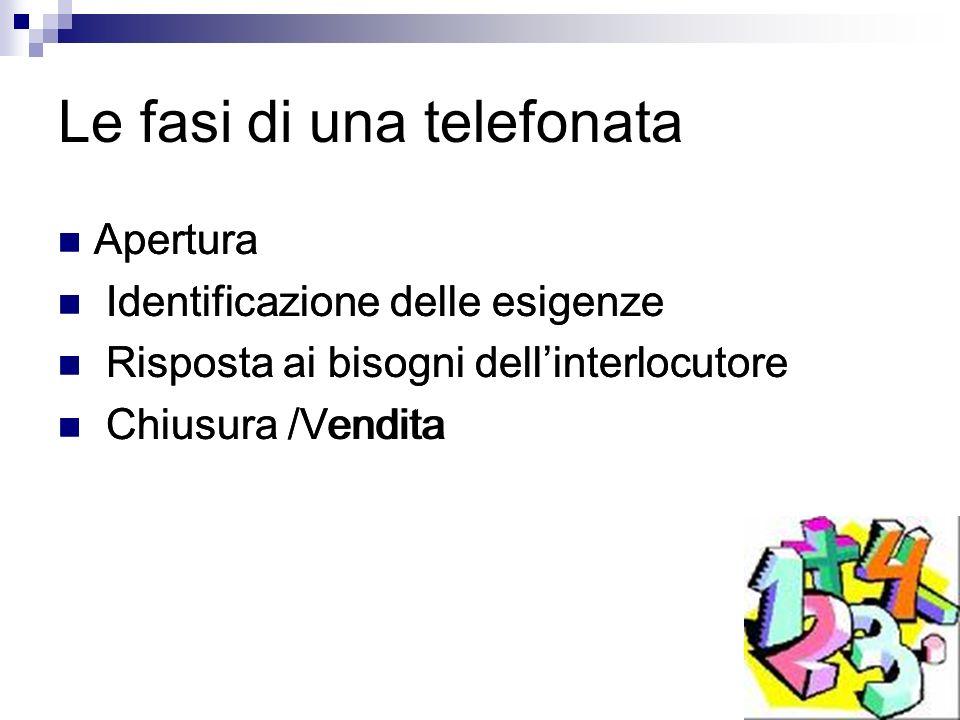 Le fasi di una telefonata