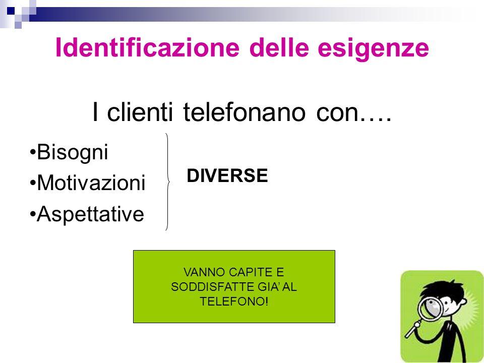 Identificazione delle esigenze I clienti telefonano con….