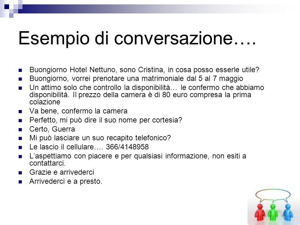 Esempio di conversazione….