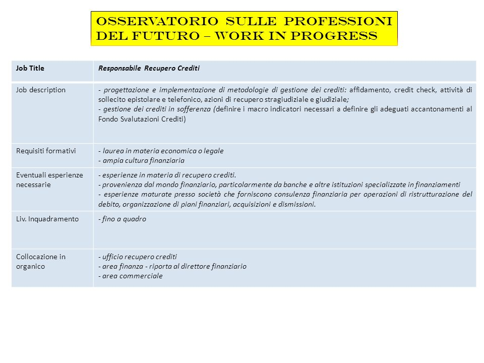 Osservatorio sulle Professioni del Futuro – Work in Progress