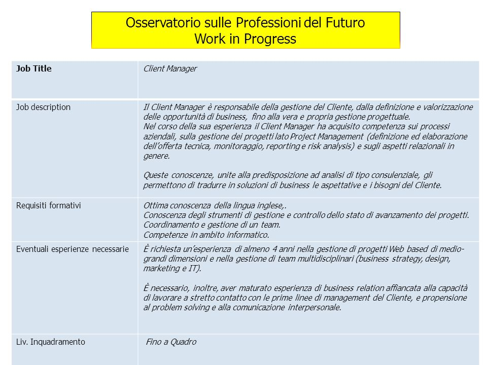 Osservatorio sulle Professioni del Futuro Work in Progress
