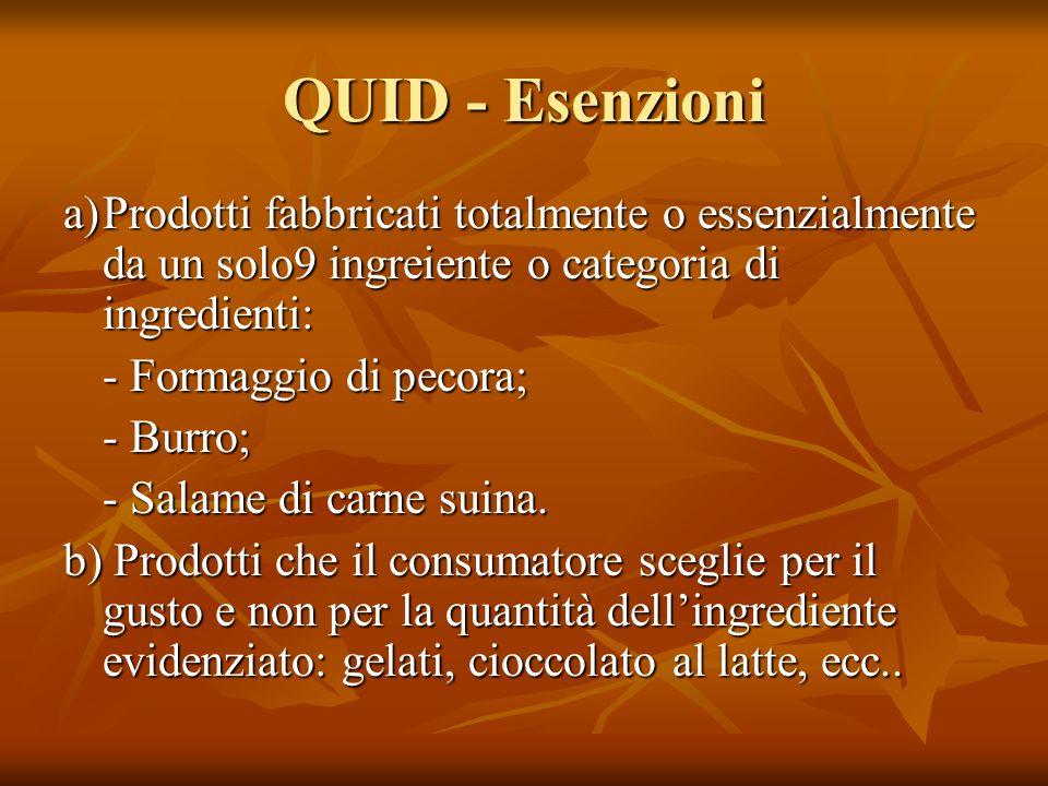 QUID - Esenzioni a) Prodotti fabbricati totalmente o essenzialmente da un solo9 ingreiente o categoria di ingredienti: