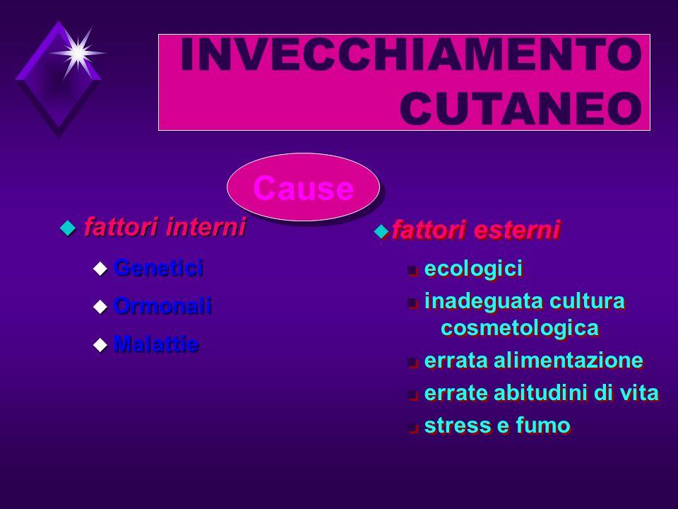 INVECCHIAMENTO CUTANEO Cause fattori interni fattori esterni Genetici
