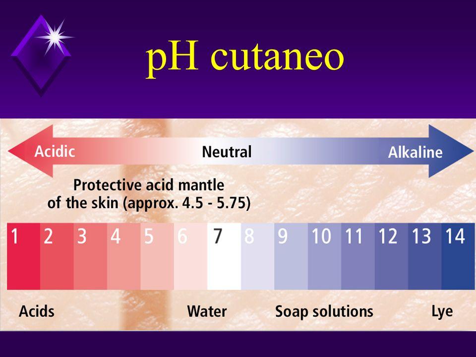 pH cutaneo