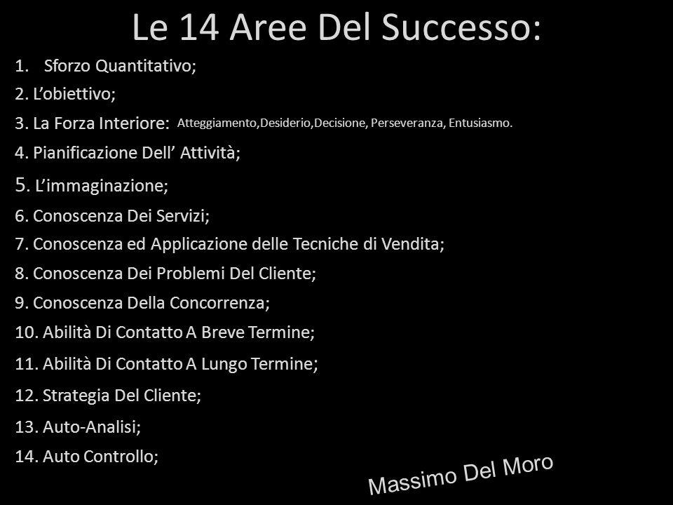 Le 14 Aree Del Successo: 5. L'immaginazione; Massimo Del Moro