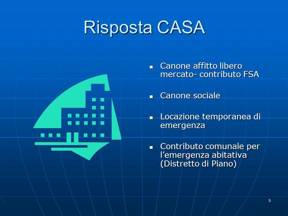 Risposta CASA Canone affitto libero mercato- contributo FSA