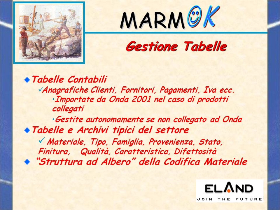 Gestione Tabelle Tabelle Contabili