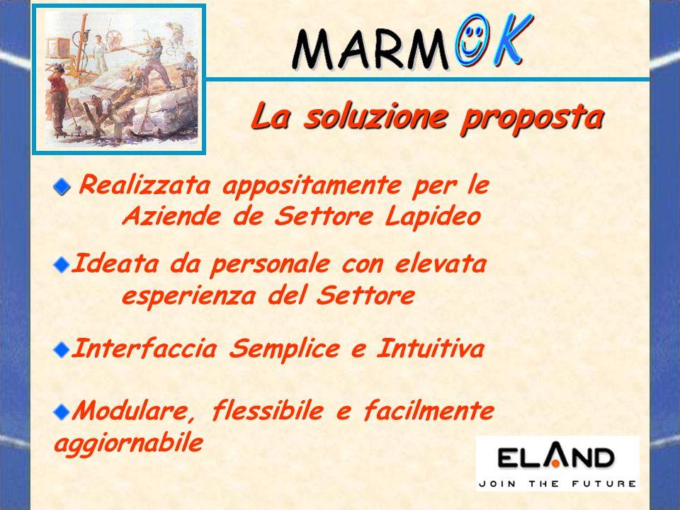 La soluzione proposta Realizzata appositamente per le Aziende de Settore Lapideo. Ideata da personale con elevata esperienza del Settore.