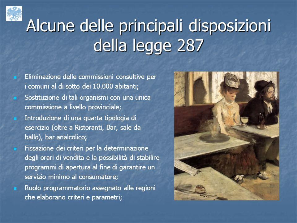 Alcune delle principali disposizioni della legge 287