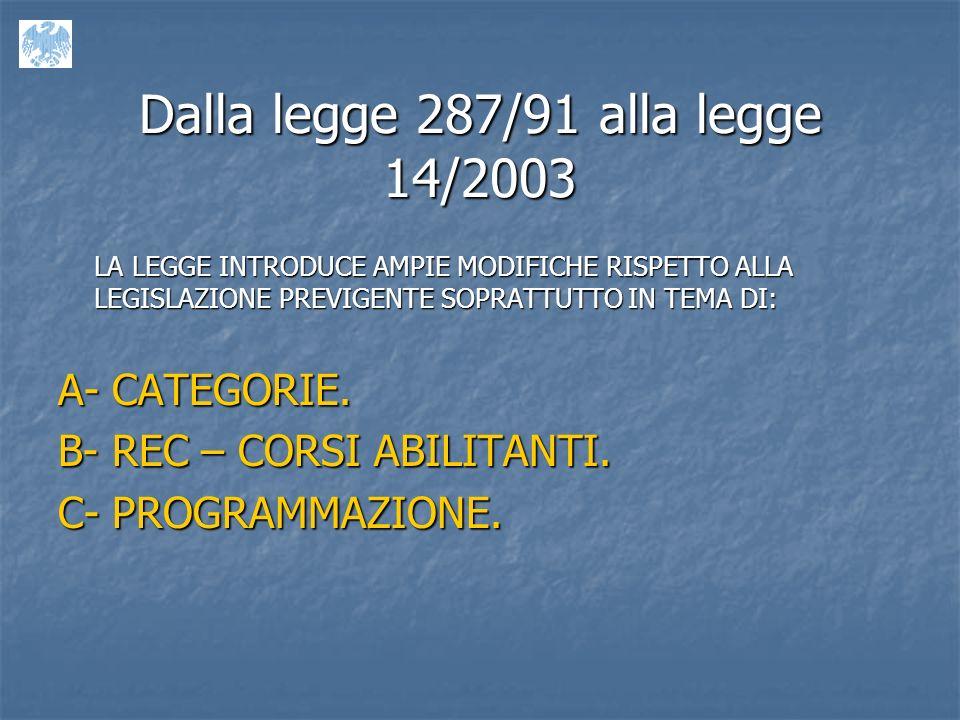 Dalla legge 287/91 alla legge 14/2003