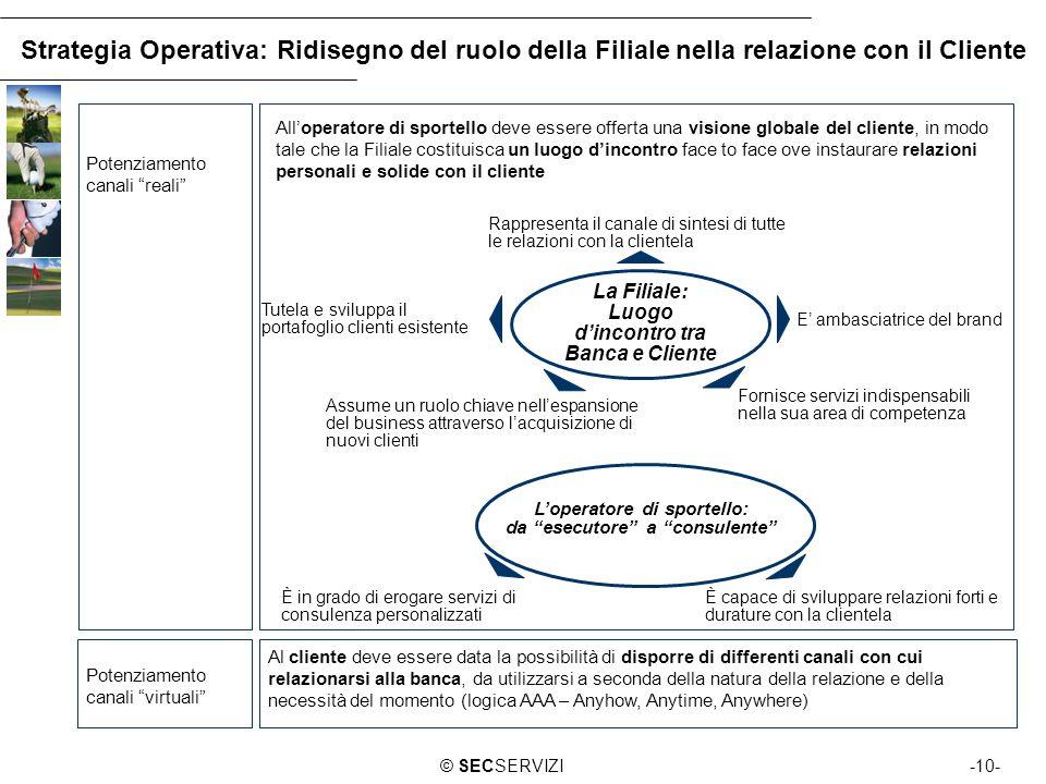 Strategia Operativa: Ridisegno del ruolo della Filiale nella relazione con il Cliente