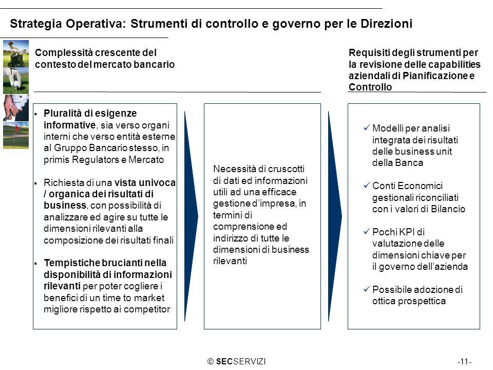 Strategia Operativa: Strumenti di controllo e governo per le Direzioni