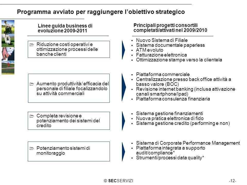 Programma avviato per raggiungere l'obiettivo strategico