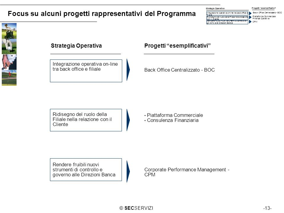 Focus su alcuni progetti rappresentativi del Programma