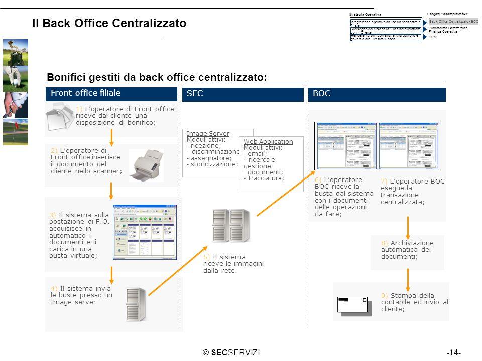 Il Back Office Centralizzato