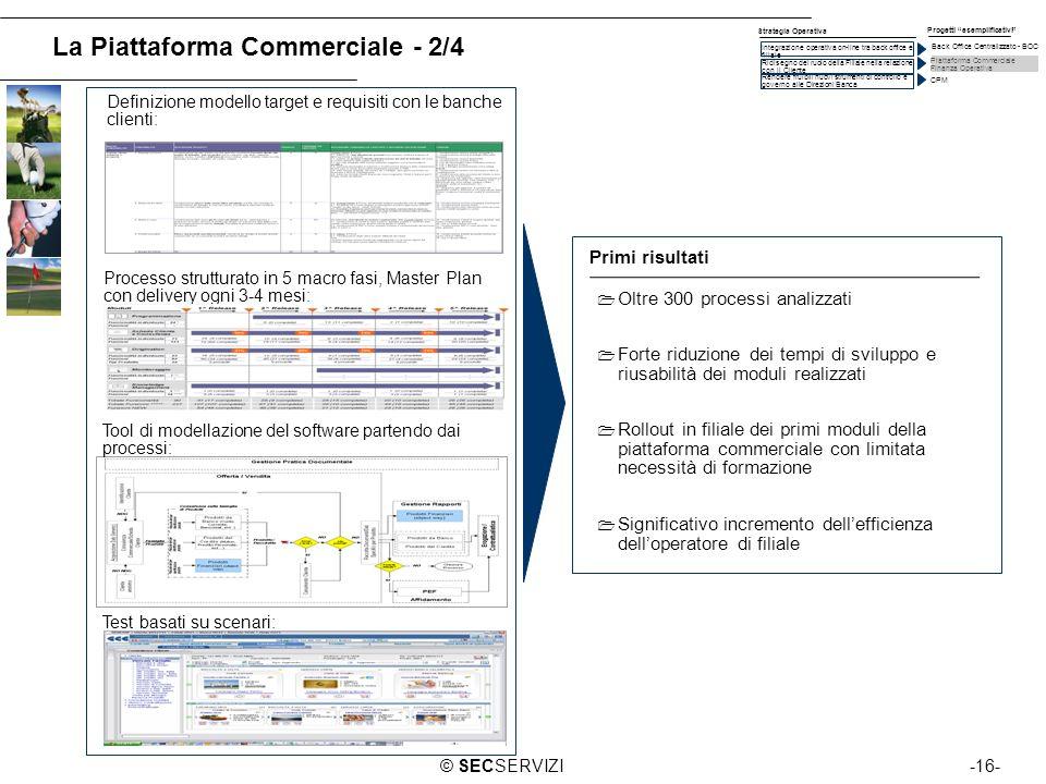 La Piattaforma Commerciale - 2/4