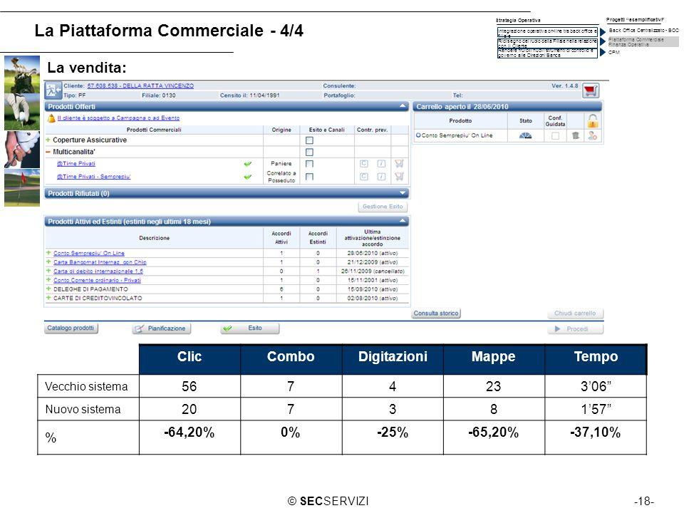 La Piattaforma Commerciale - 4/4