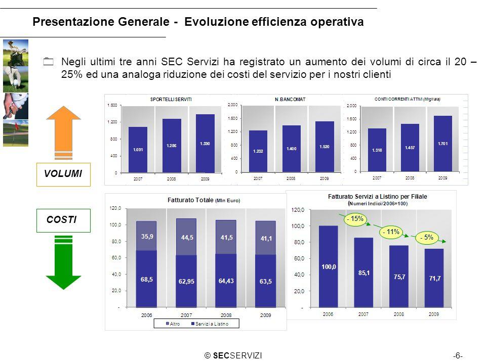 Presentazione Generale - Evoluzione efficienza operativa