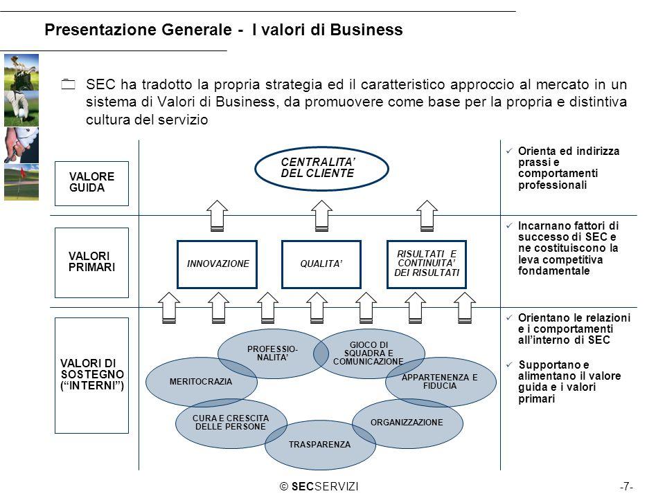 Presentazione Generale - I valori di Business