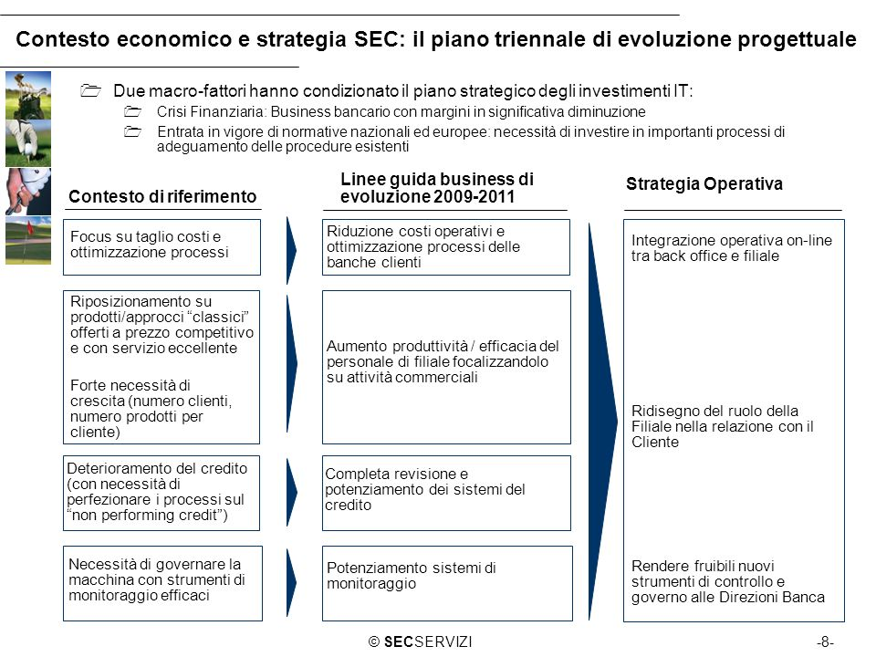 Contesto economico e strategia SEC: il piano triennale di evoluzione progettuale