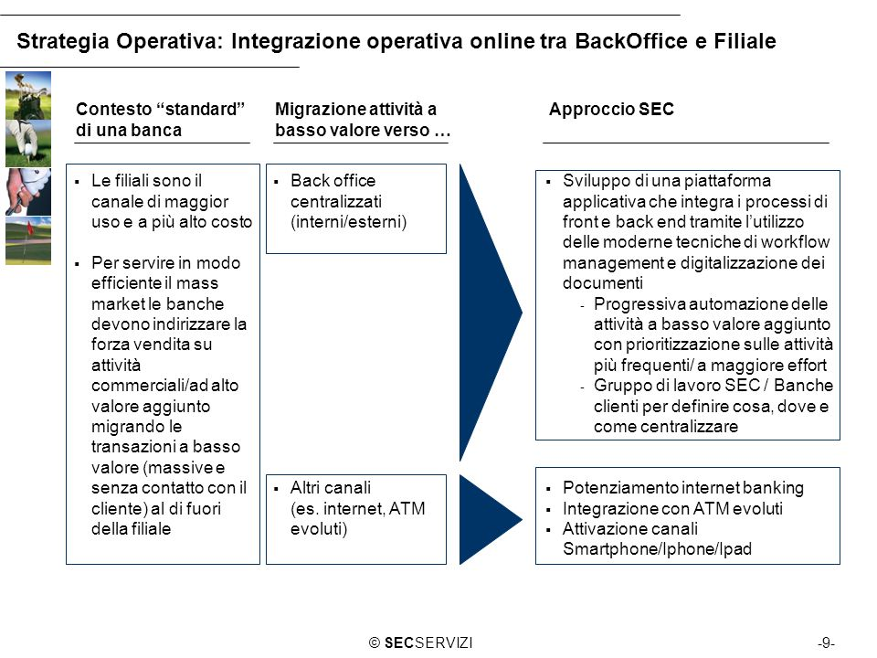 Strategia Operativa: Integrazione operativa online tra BackOffice e Filiale