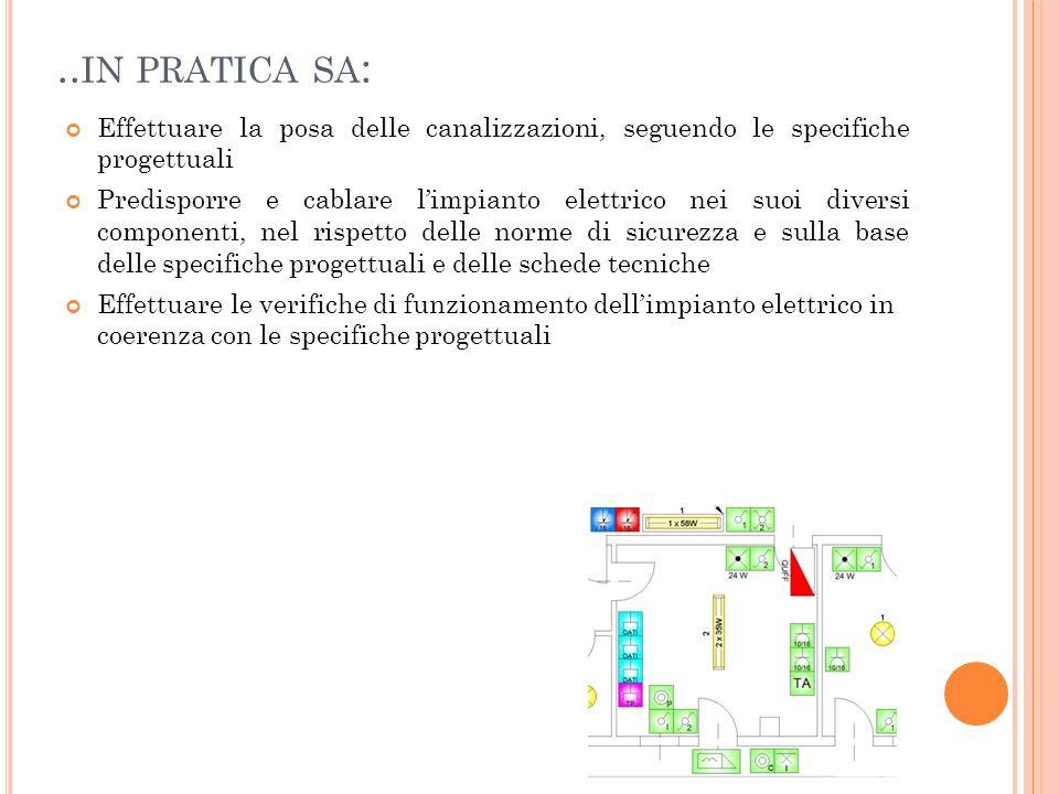 ..in pratica sa: Effettuare la posa delle canalizzazioni, seguendo le specifiche progettuali.