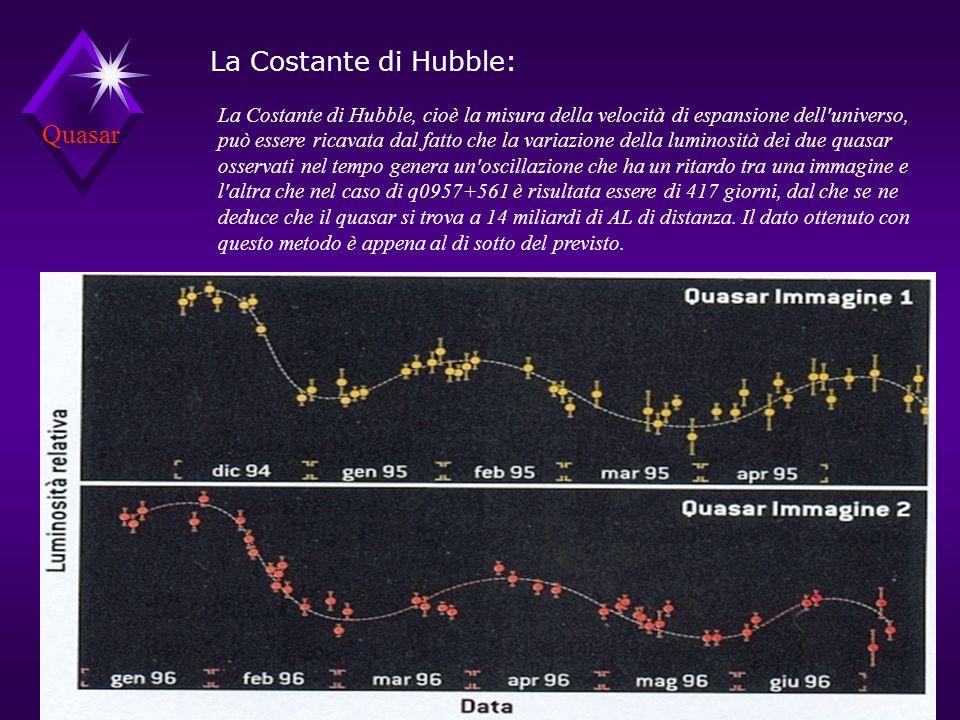 La Costante di Hubble: Quasar
