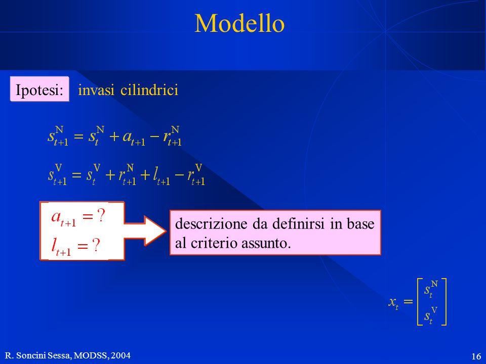 Modello Ipotesi: invasi cilindrici