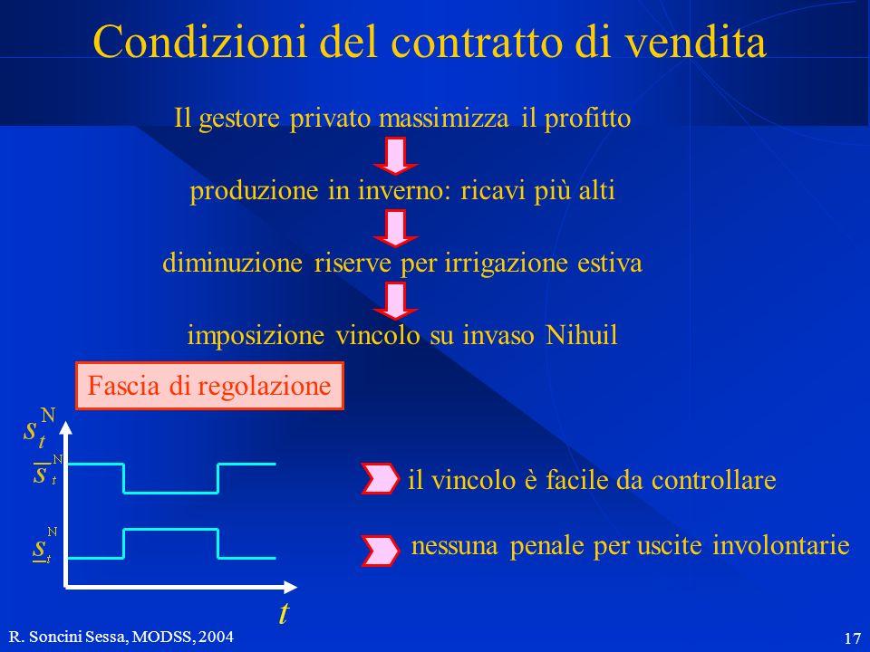 Condizioni del contratto di vendita