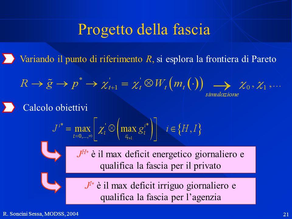 Progetto della fascia Variando il punto di riferimento R, si esplora la frontiera di Pareto. Calcolo obiettivi.