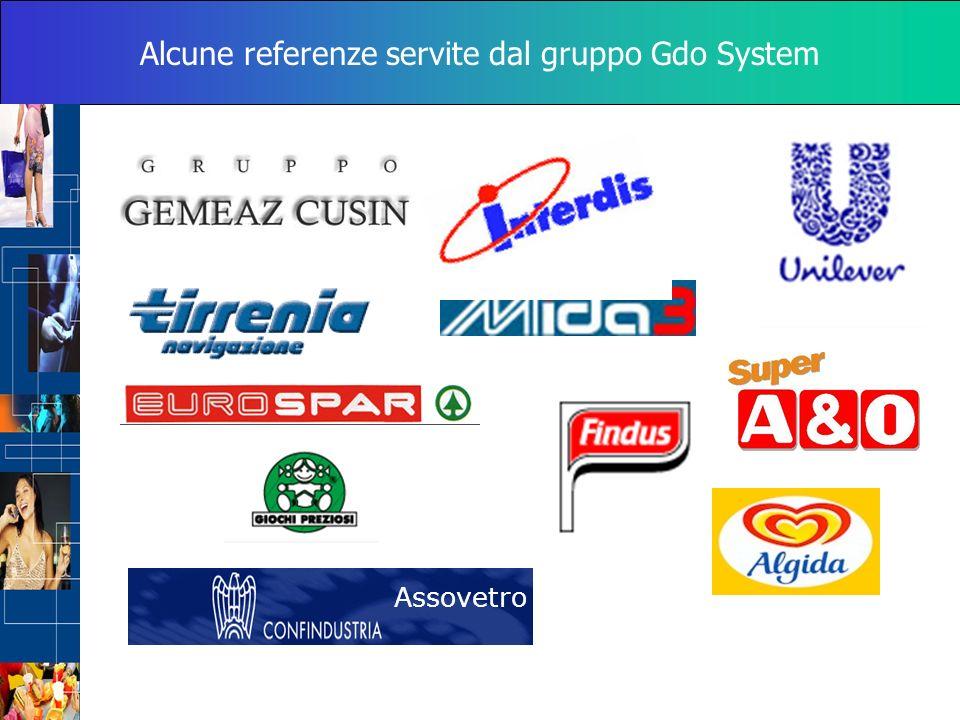 Alcune referenze servite dal gruppo Gdo System