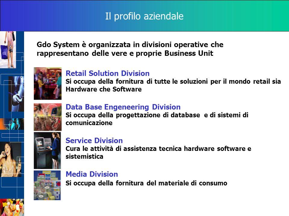 Il profilo aziendale Gdo System è organizzata in divisioni operative che rappresentano delle vere e proprie Business Unit.