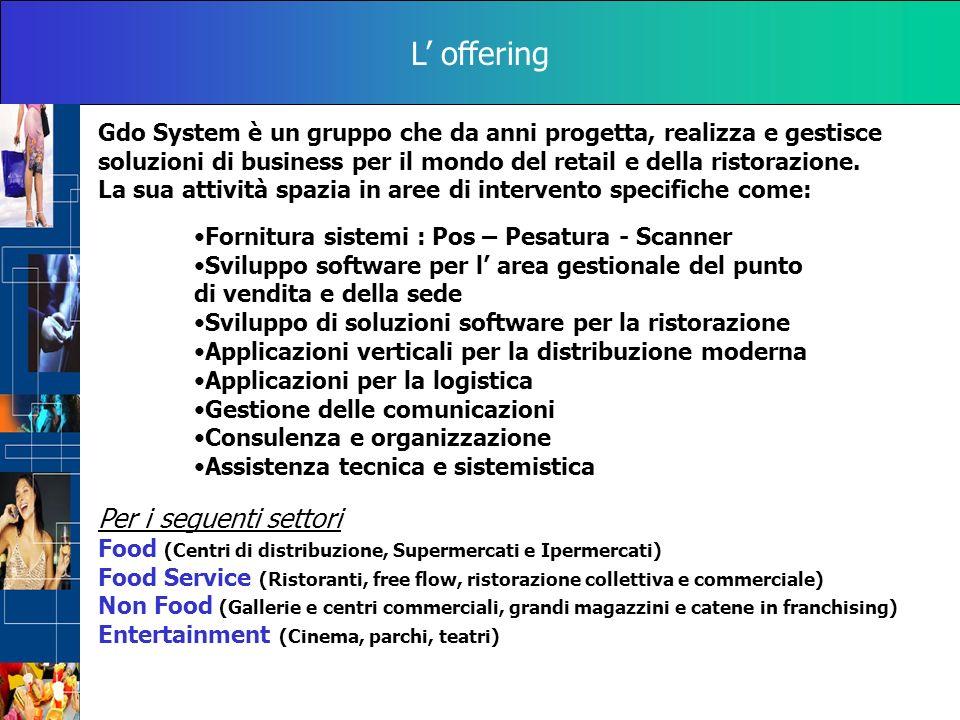 L' offering Per i seguenti settori