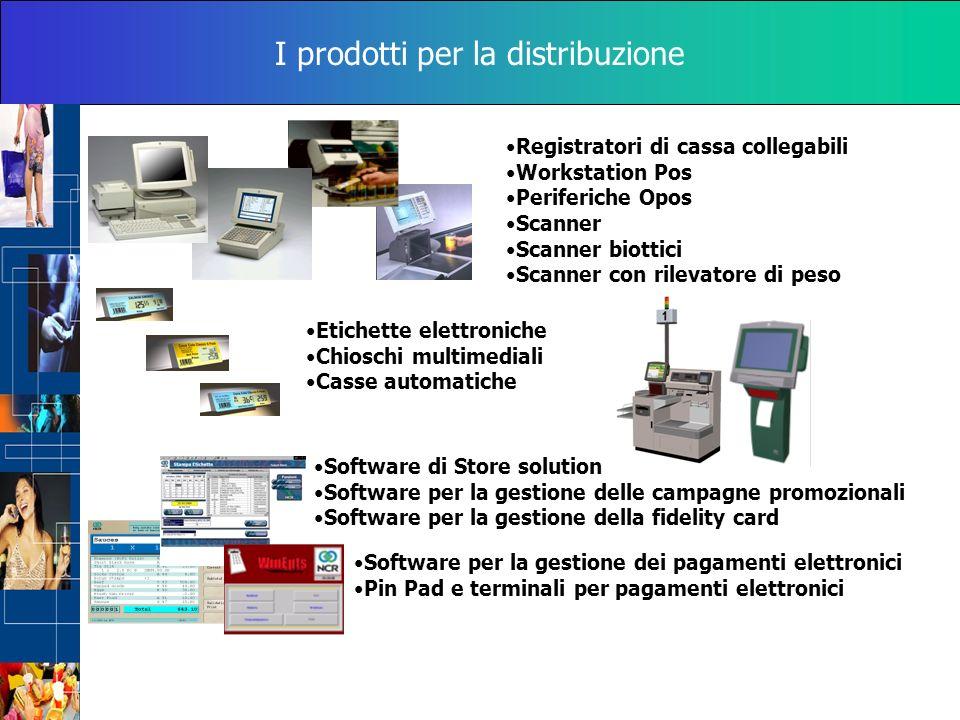 I prodotti per la distribuzione