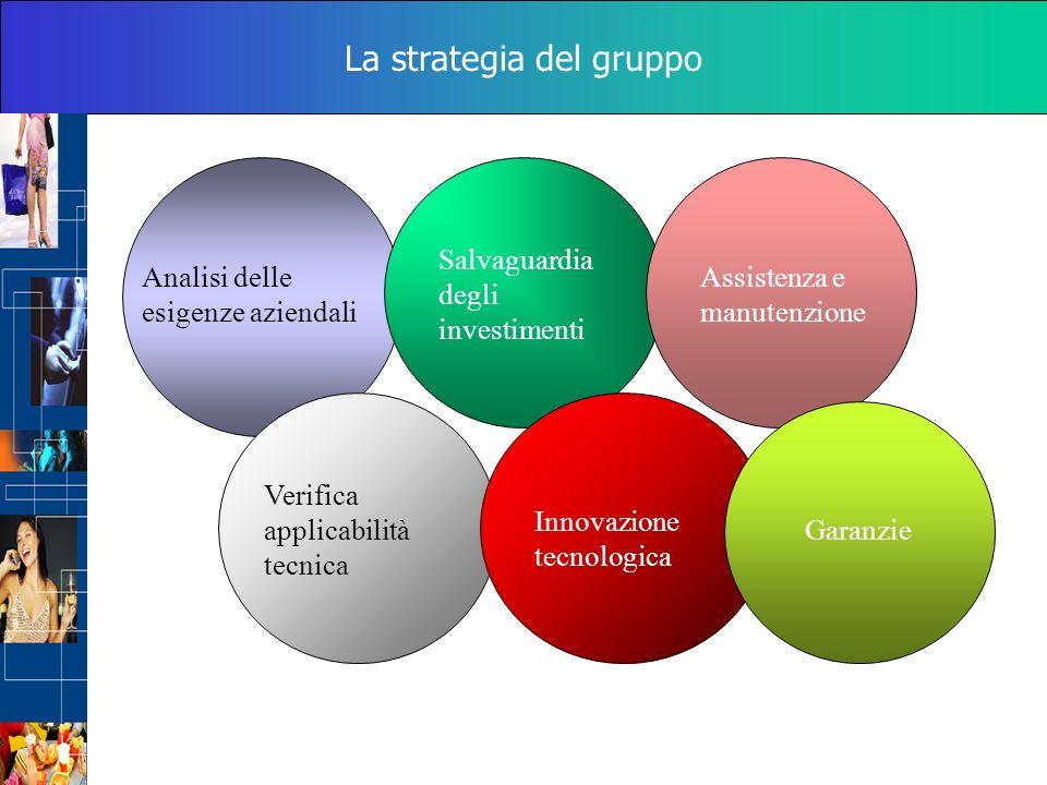 La strategia del gruppo