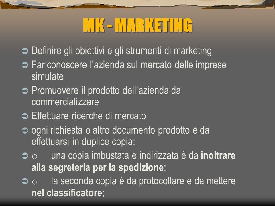 MK - MARKETING Definire gli obiettivi e gli strumenti di marketing