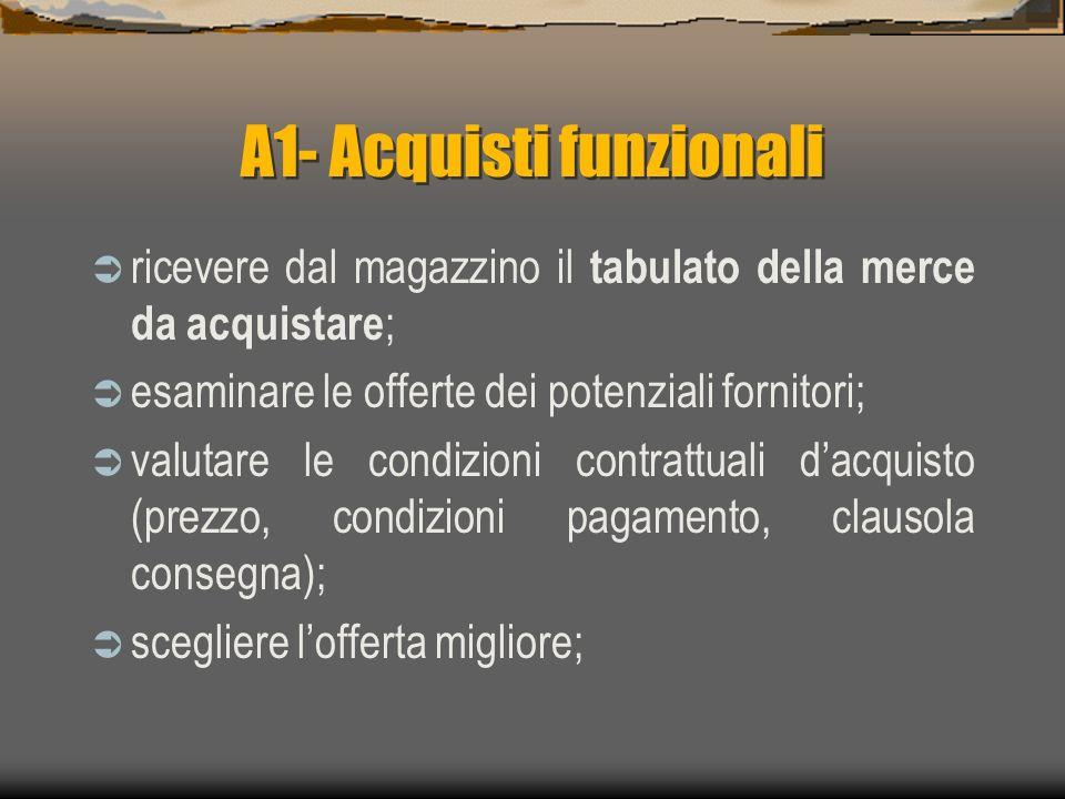 A1- Acquisti funzionali