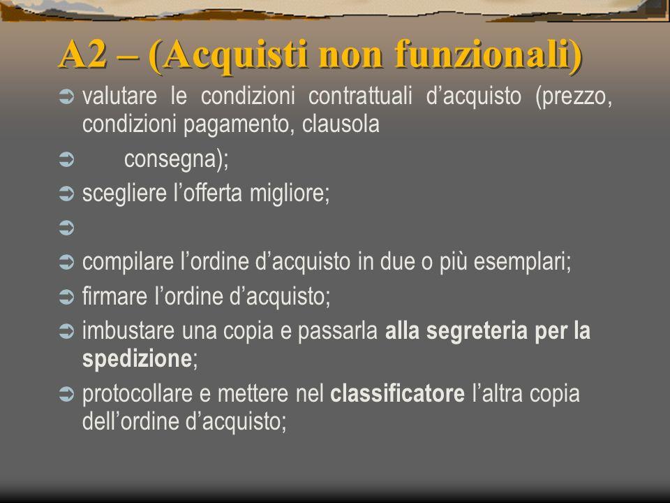 A2 – (Acquisti non funzionali)