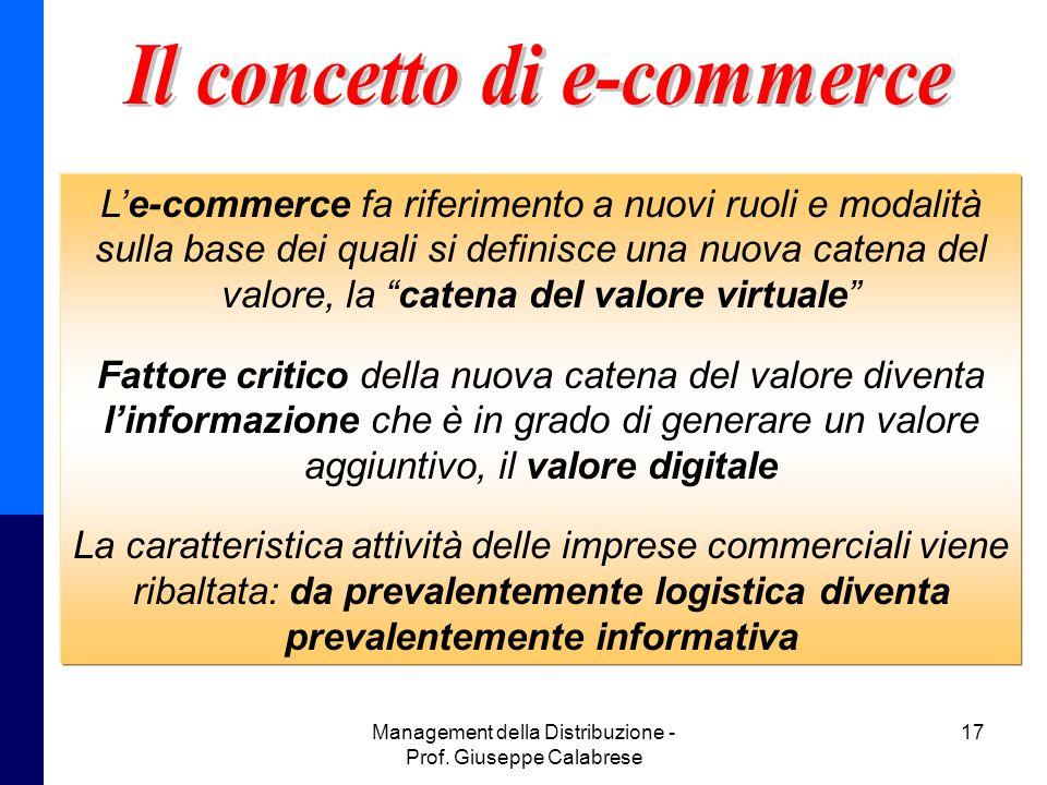 Il concetto di e-commerce