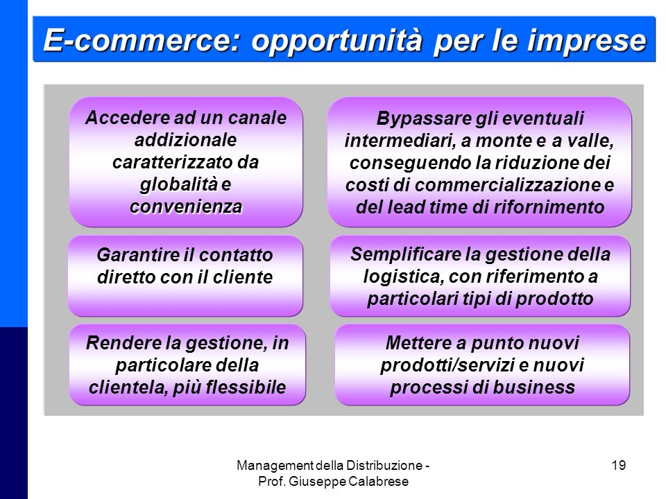 E-commerce: opportunità per le imprese